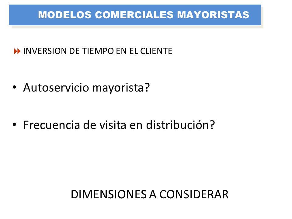 DIMENSIONES A CONSIDERAR Autoservicio mayorista? Frecuencia de visita en distribución? INVERSION DE TIEMPO EN EL CLIENTE MODELOS COMERCIALES MAYORISTA