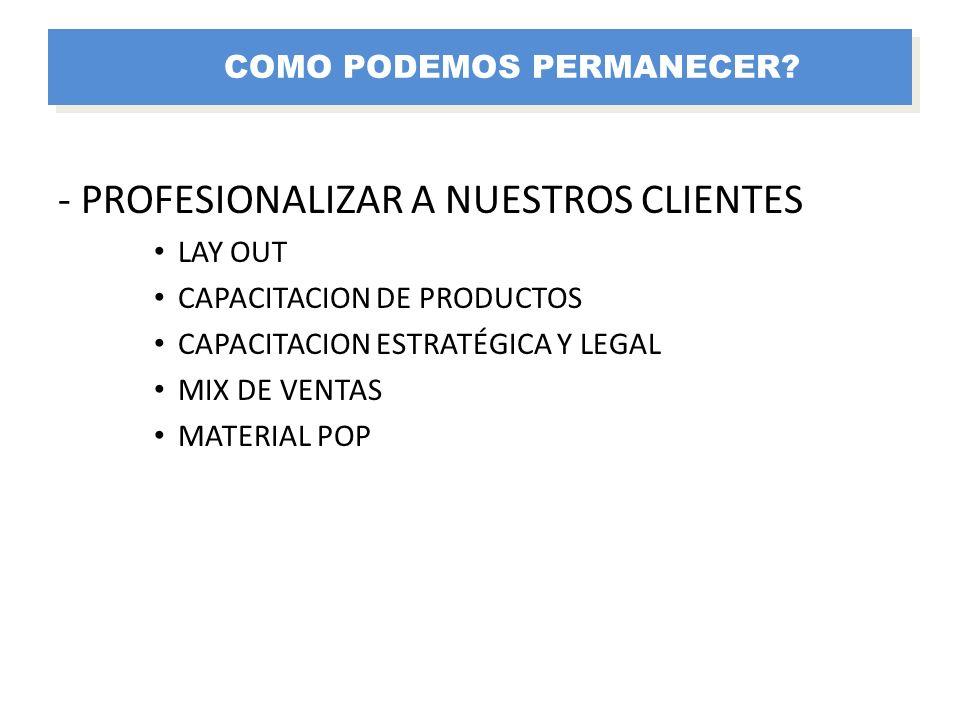- PROFESIONALIZAR A NUESTROS CLIENTES LAY OUT CAPACITACION DE PRODUCTOS CAPACITACION ESTRATÉGICA Y LEGAL MIX DE VENTAS MATERIAL POP COMO PODEMOS PERMA