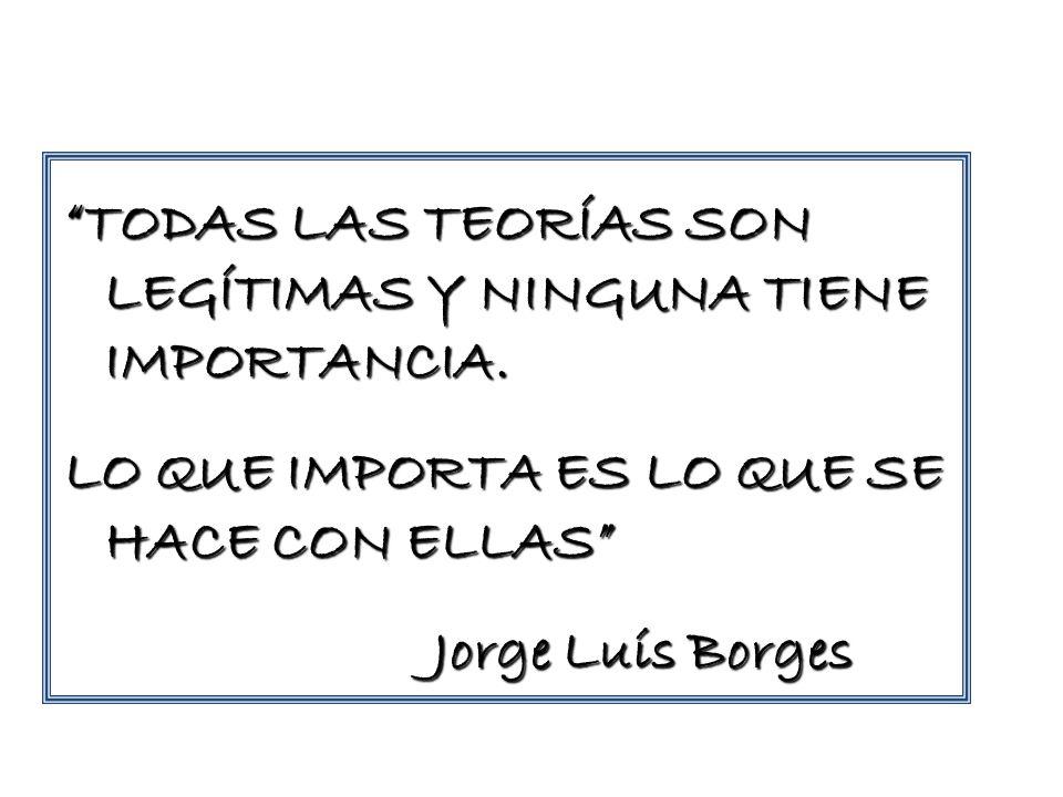 TODAS LAS TEORÍAS SON LEGÍTIMAS Y NINGUNA TIENE IMPORTANCIA. LO QUE IMPORTA ES LO QUE SE HACE CON ELLAS Jorge Luís Borges Jorge Luís Borges