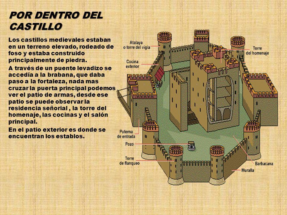 POR DENTRO DEL CASTILLO Los castillos medievales estaban en un terreno elevado, rodeado de foso y estaba construido principalmente de piedra. A través