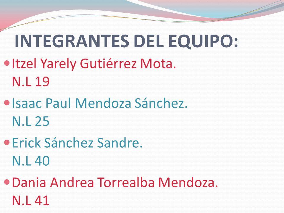 INTEGRANTES DEL EQUIPO: Itzel Yarely Gutiérrez Mota.