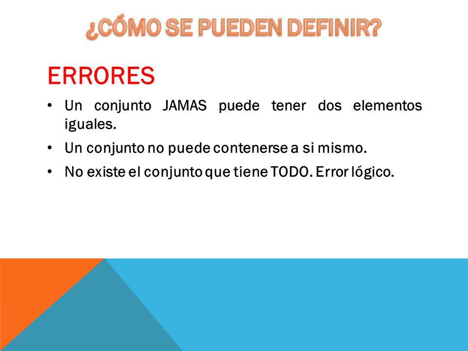 ERRORES Un conjunto JAMAS puede tener dos elementos iguales. Un conjunto no puede contenerse a si mismo. No existe el conjunto que tiene TODO. Error l