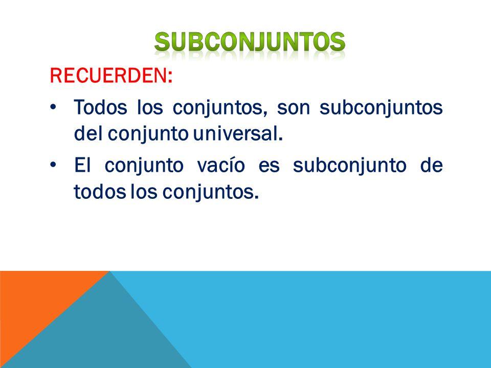 RECUERDEN: Todos los conjuntos, son subconjuntos del conjunto universal. El conjunto vacío es subconjunto de todos los conjuntos.