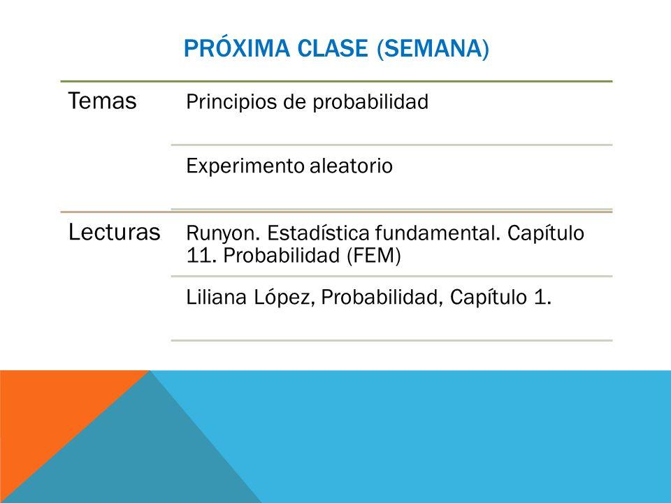 PRÓXIMA CLASE (SEMANA) Temas Principios de probabilidad Experimento aleatorio Lecturas Runyon. Estadística fundamental. Capítulo 11. Probabilidad (FEM