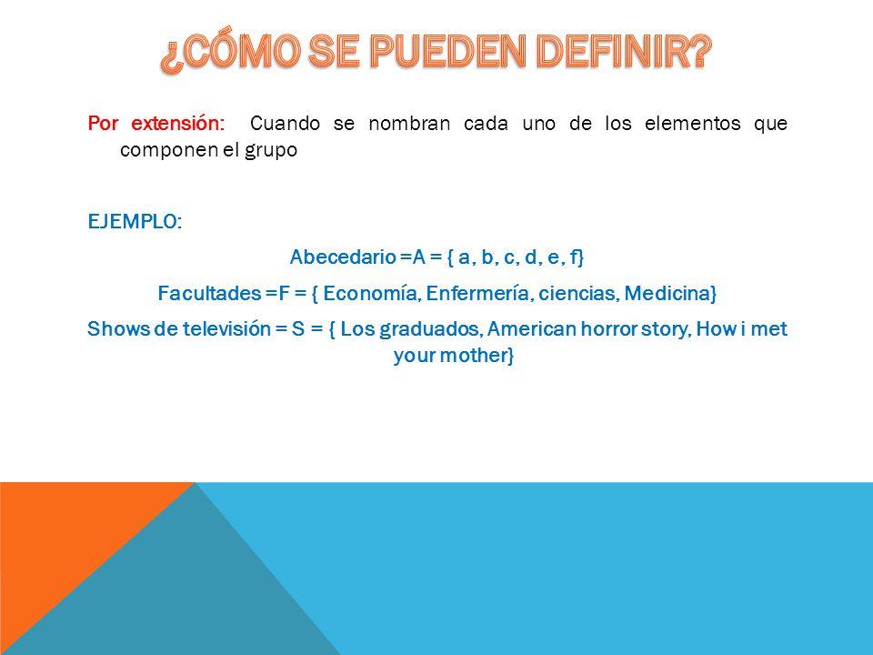 Por extensión: Cuando se nombran cada uno de los elementos que componen el grupo EJEMPLO: Abecedario =A = { a, b, c, d, e, f} Facultades =F = { Econom
