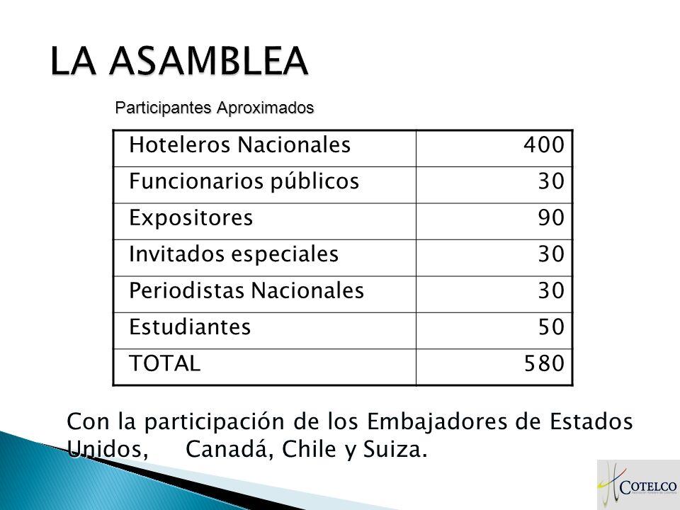Con la participación de los Embajadores de Estados Unidos, Canadá, Chile y Suiza. Hoteleros Nacionales400 Funcionarios públicos30 Expositores90 Invita