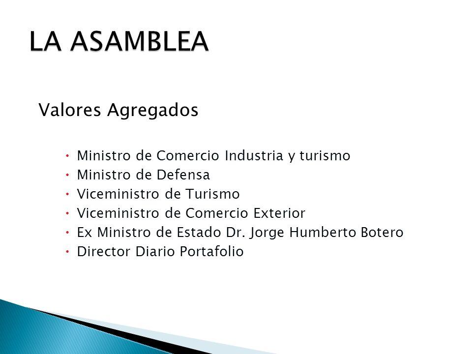 Valores Agregados Participación Confirmada Ministro de Comercio Industria y turismo Ministro de Comercio Industria y turismo Ministro de Defensa Minis