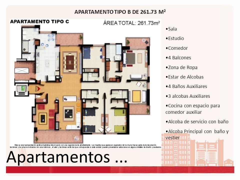 Apartamentos... APARTAMENTO TIPO B DE 261.73 M 2 Sala Estudio Comedor 4 Balcones Zona de Ropa Estar de Alcobas 4 Baños Auxiliares 3 alcobas Auxiliares