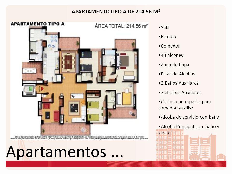 Apartamentos... APARTAMENTO TIPO A DE 214.56 M 2 Sala Estudio Comedor 4 Balcones Zona de Ropa Estar de Alcobas 3 Baños Auxiliares 2 alcobas Auxiliares