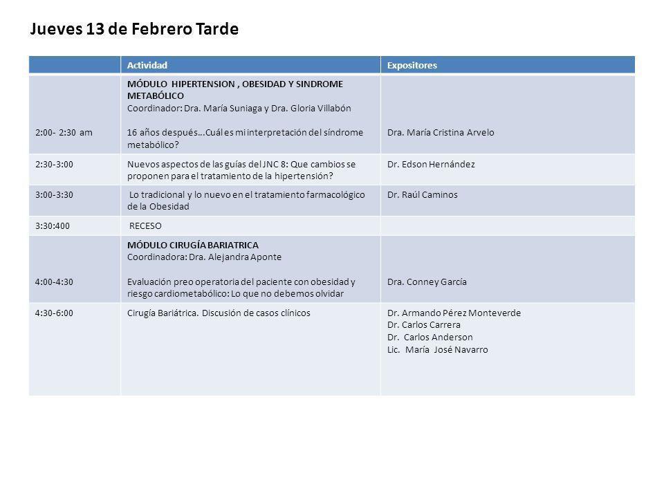 ActividadExpositores 2:00- 2:30 am MÓDULO HIPERTENSION, OBESIDAD Y SINDROME METABÓLICO Coordinador: Dra. María Suniaga y Dra. Gloria Villabón 16 años
