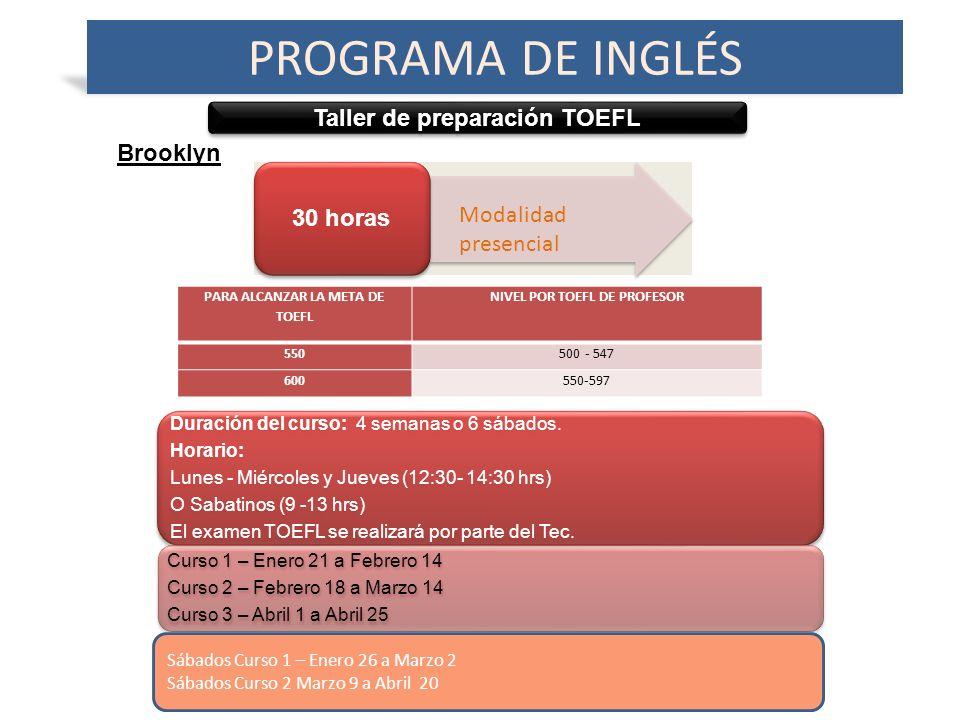 Taller de preparación TOEFL PROGRAMA DE INGLÉS 30 horas Brooklyn Duración del curso: 4 semanas o 6 sábados. Horario: Lunes - Miércoles y Jueves (12:30