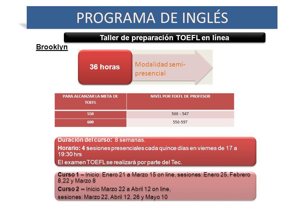 Taller de preparación TOEFL en línea PROGRAMA DE INGLÉS 36 horas Brooklyn Duración del curso: 8 semanas. Horario: 4 sesiones presenciales cada quince
