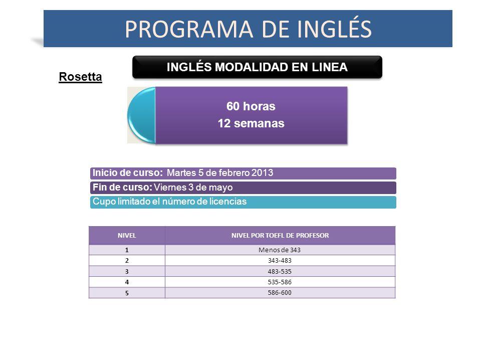 INGLÉS MODALIDAD EN LINEA PROGRAMA DE INGLÉS 60 horas 12 semanas Rosetta Inicio de curso: Martes 5 de febrero 2013Fin de curso: Viernes 3 de mayoCupo