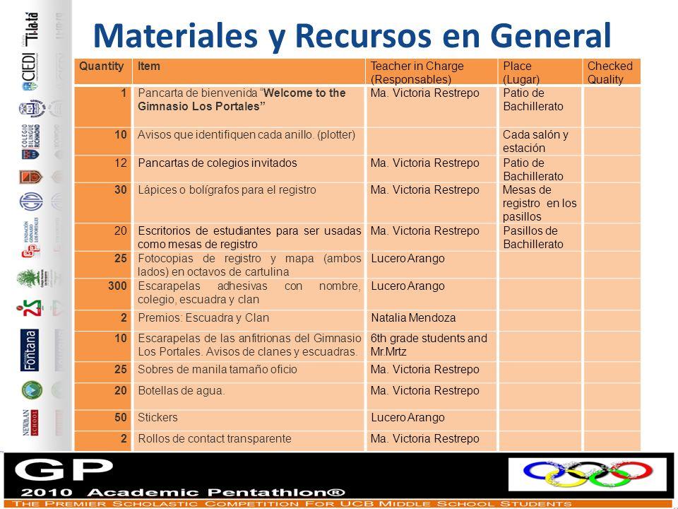 Materiales y Recursos en General QuantityItemTeacher in Charge (Responsables) Place (Lugar) Checked Quality 1Pancarta de bienvenida Welcome to the Gimnasio Los Portales Ma.
