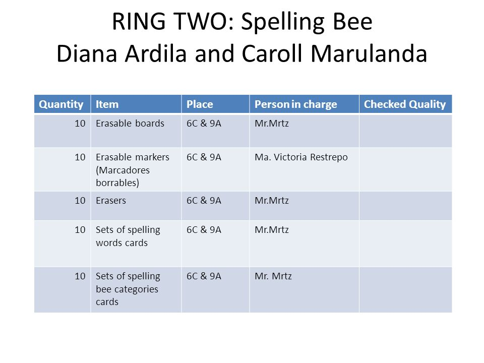 RING TWO: Spelling Bee Diana Ardila and Caroll Marulanda QuantityItemPlacePerson in chargeChecked Quality 10Erasable boards6C & 9AMr.Mrtz 10Erasable markers (Marcadores borrables) 6C & 9AMa.