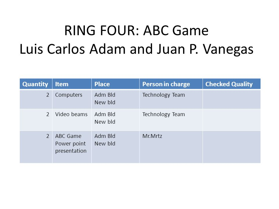 RING FOUR: ABC Game Luis Carlos Adam and Juan P.