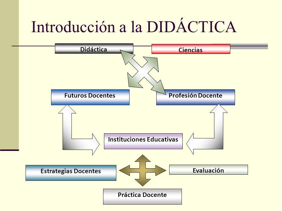 Introducción a la DIDÁCTICA Futuros Docentes Ciencias Profesión Docente Didáctica Instituciones Educativas Estrategias Docentes Evaluación Práctica Do