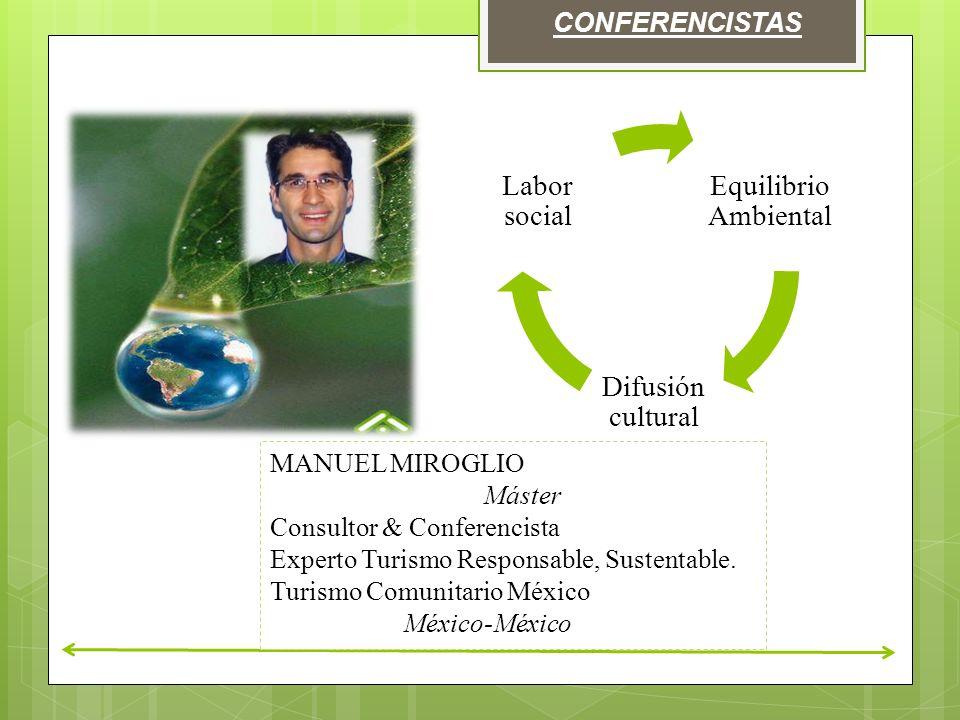 CONFERENCISTAS MANUEL MIROGLIO Máster Consultor & Conferencista Experto Turismo Responsable, Sustentable.