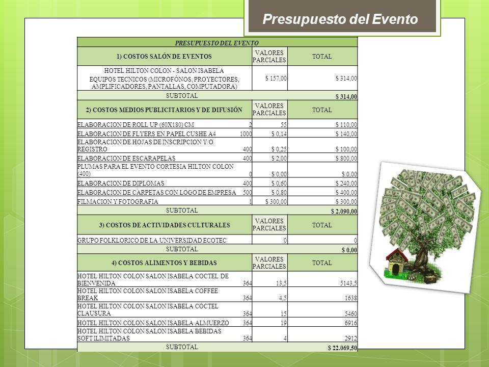 Presupuesto del Evento PRESUPUESTO DEL EVENTO 1) COSTOS SALÓN DE EVENTOS VALORES PARCIALES TOTAL HOTEL HILTON COLON - SALON ISABELA $ 157,00$ 314,00 EQUIPOS TECNICOS (MICROFÓNOS, PROYECTORES, AMPLIFICADORES, PANTALLAS, COMPUTADORA) SUBTOTAL $ 314,00 2) COSTOS MEDIOS PUBLICITARIOS Y DE DIFUSIÓN VALORES PARCIALES TOTAL ELABORACION DE ROLL UP (60X180) CM255$ 110,00 ELABORACION DE FLYERS EN PAPEL CUSHE A41000$ 0,14$ 140,00 ELABORACION DE HOJAS DE INSCRIPCION Y/O REGISTRO400$ 0,25$ 100,00 ELABORACION DE ESCARAPELAS400$ 2,00$ 800,00 PLUMAS PARA EL EVENTO CORTESIA HILTON COLON (400)0$ 0,00 ELABORACION DE DIPLOMAS400$ 0,60$ 240,00 ELABORACION DE CARPETAS CON LOGO DE EMPRESA500$ 0,80$ 400,00 FILMACION Y FOTOGRAFIA1$ 300,00 SUBTOTAL $ 2.090,00 3) COSTOS DE ACTIVIDADES CULTURALES VALORES PARCIALES TOTAL GRUPO FOLKLORICO DE LA UNIVERSIDAD ECOTEC00 SUBTOTAL $ 0,00 4) COSTOS ALIMENTOS Y BEBIDAS VALORES PARCIALES TOTAL HOTEL HILTON COLON SALON ISABELA COCTEL DE BIENVENIDA36413,55143,5 HOTEL HILTON COLON SALON ISABELA COFFEE BREAK3644,51638 HOTEL HILTON COLON SALON ISABELA COCTEL CLAUSURA364155460 HOTEL HILTON COLON SALON ISABELA ALMUERZO364196916 HOTEL HILTON COLON SALON ISABELA BEBIDAS SOFT ILIMITADAS36442912 SUBTOTAL $ 22.069,50
