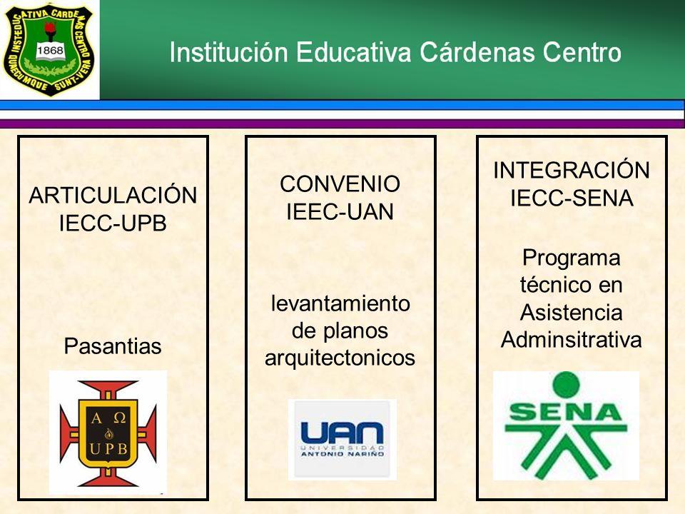 ARTICULACIÓN IECC-UPB Pasantias INTEGRACIÓN IECC-SENA Programa técnico en Asistencia Adminsitrativa CONVENIO IEEC-UAN levantamiento de planos arquitectonicos