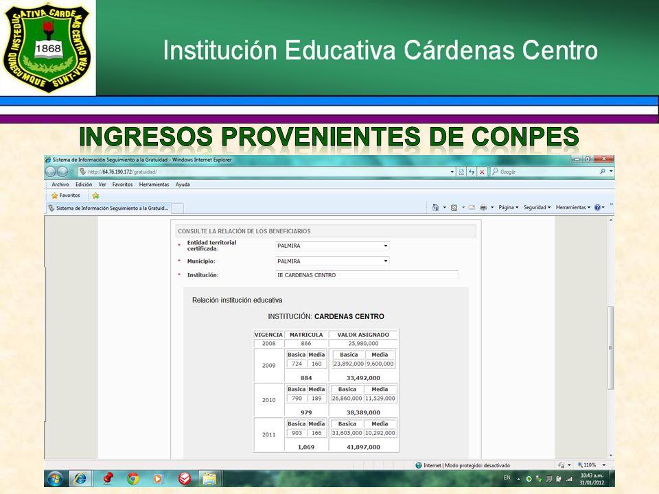 PROYECCIÓN SOCIAL Participación en el programa Delinquir no paga del INPEC Apoyo a la casa del menor y albergue la casa del mendigo