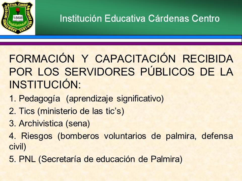FORMACIÓN Y CAPACITACIÓN RECIBIDA POR LOS SERVIDORES PÚBLICOS DE LA INSTITUCIÓN: 1.