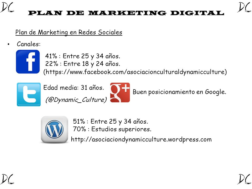 PLAN DE MARKETING DIGITAL Plan de Marketing en Redes Sociales Canales: 41% : Entre 25 y 34 años. 22% : Entre 18 y 24 años. (https://www.facebook.com/a