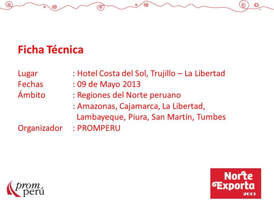 Ficha Técnica Lugar : Hotel Costa del Sol, Trujillo – La Libertad Fechas: 09 de Mayo 2013 Ámbito: Regiones del Norte peruano : Amazonas, Cajamarca, La