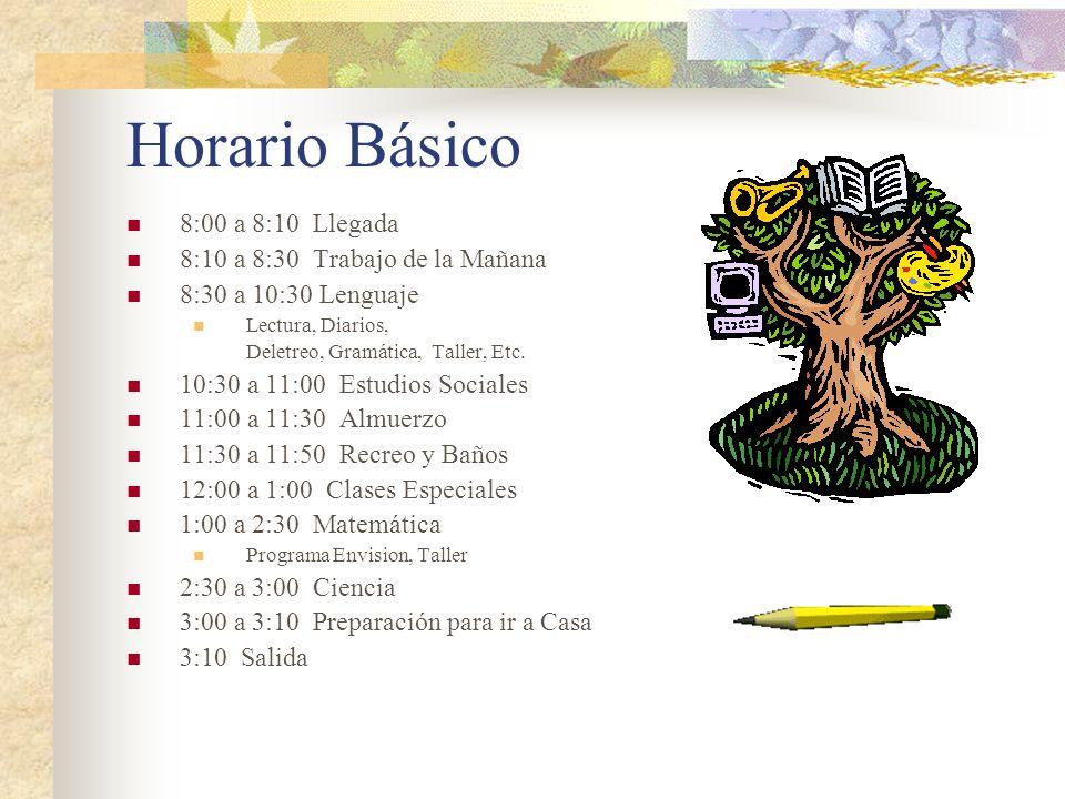 Horario Básico 8:00 a 8:10 Llegada 8:10 a 8:30 Trabajo de la Mañana 8:30 a 10:30 Lenguaje Lectura, Diarios, Deletreo, Gramática, Taller, Etc. 10:30 a