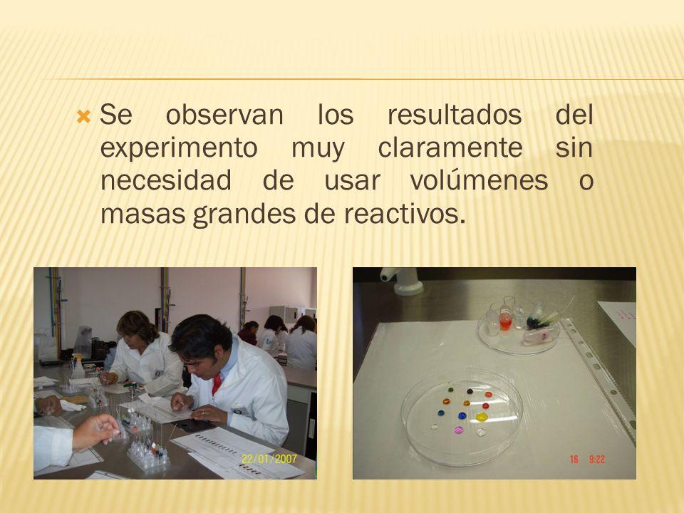 Se observan los resultados del experimento muy claramente sin necesidad de usar volúmenes o masas grandes de reactivos.