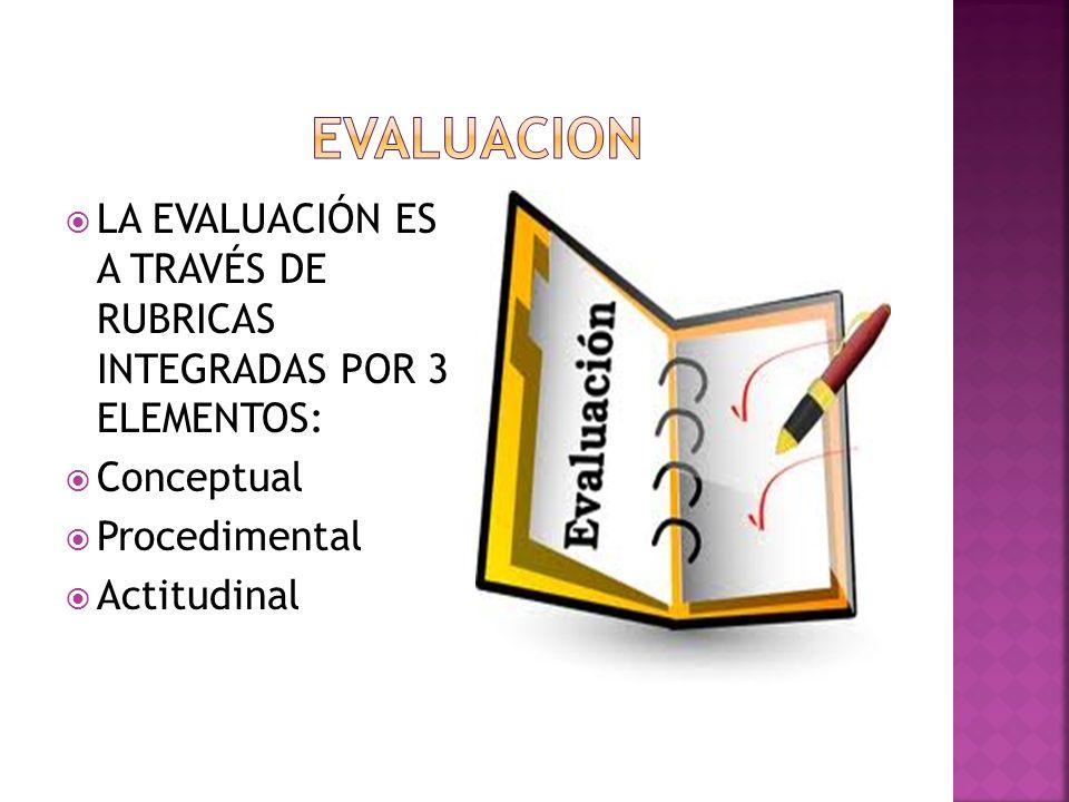 LA EVALUACIÓN ES A TRAVÉS DE RUBRICAS INTEGRADAS POR 3 ELEMENTOS: Conceptual Procedimental Actitudinal