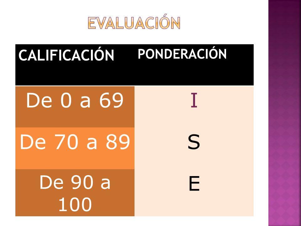 CALIFICACIÓN PONDERACIÓN De 0 a 69I De 70 a 89S De 90 a 100 E