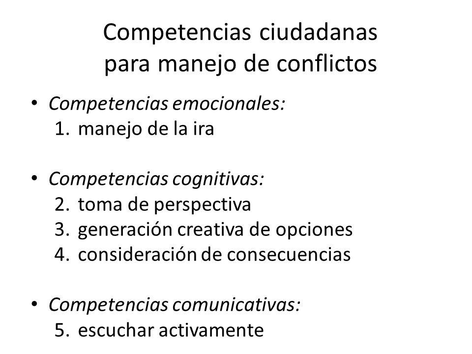 Competencias ciudadanas para manejo de conflictos Competencias emocionales: 1.manejo de la ira Competencias cognitivas: 2.toma de perspectiva 3.generación creativa de opciones 4.consideración de consecuencias Competencias comunicativas: 5.escuchar activamente