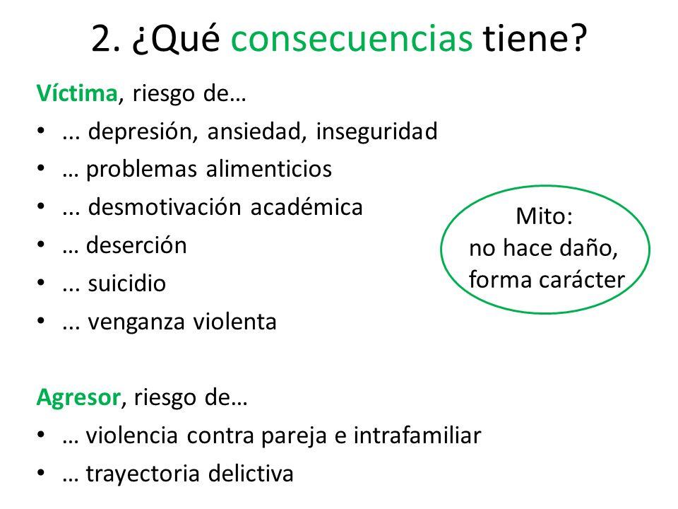 2.¿Qué consecuencias tiene. Víctima, riesgo de…...