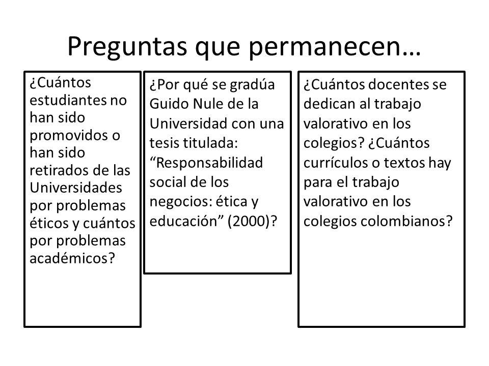Preguntas que permanecen… ¿Cuántos estudiantes no han sido promovidos o han sido retirados de las Universidades por problemas éticos y cuántos por problemas académicos.