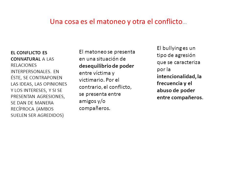 EL CONFLICTO ES CONNATURAL A LAS RELACIONES INTERPERSONALES.