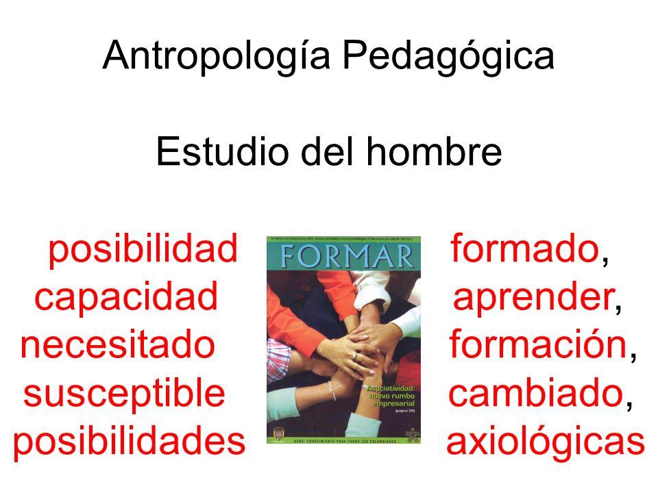 Antropología Pedagógica Estudio del hombre posibilidad formado, capacidad aprender, necesitado formación, susceptible cambiado, posibilidades axiológicas