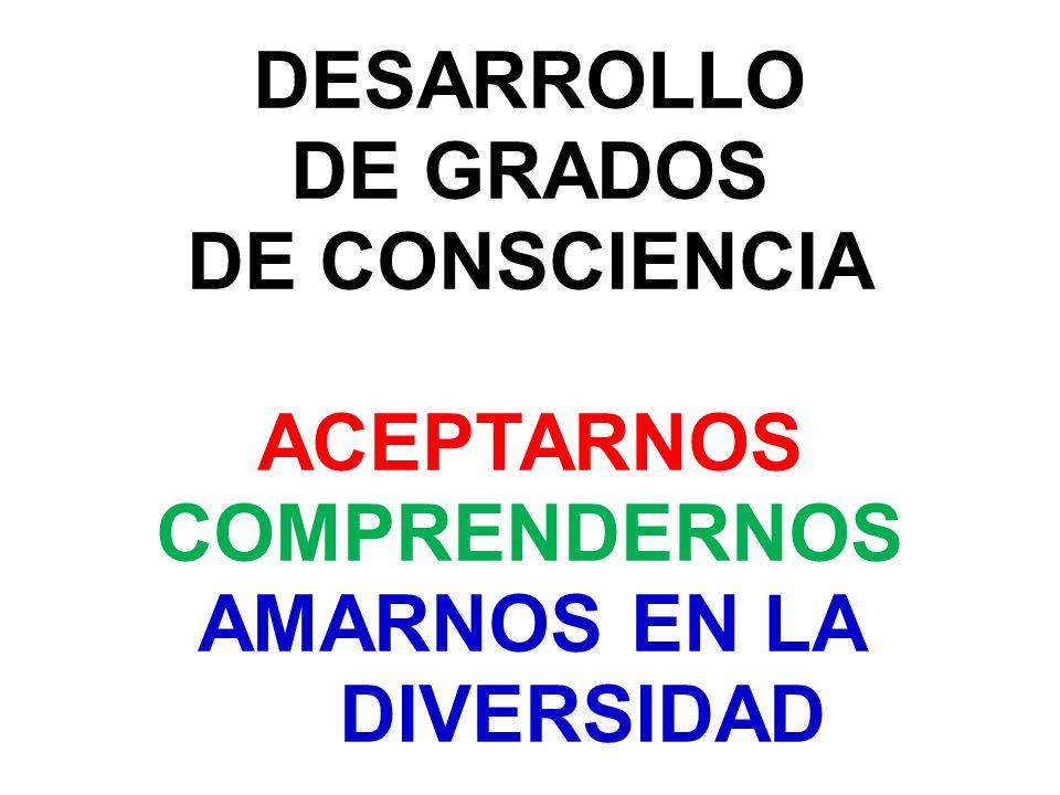 DESARROLLO DE GRADOS DE CONSCIENCIA ACEPTARNOS COMPRENDERNOS AMARNOS EN LA DIVERSIDAD
