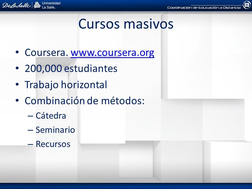 Cursos masivos Coursera. www.coursera.orgwww.coursera.org 200,000 estudiantes Trabajo horizontal Combinación de métodos: – Cátedra – Seminario – Recur