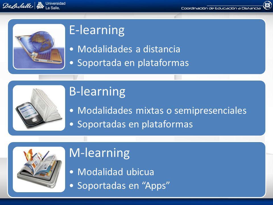 E-learning Modalidades a distancia Soportada en plataformas B-learning Modalidades mixtas o semipresenciales Soportadas en plataformas M-learning Moda
