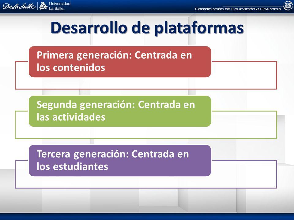 Desarrollo de plataformas Primera generación: Centrada en los contenidos Segunda generación: Centrada en las actividades Tercera generación: Centrada