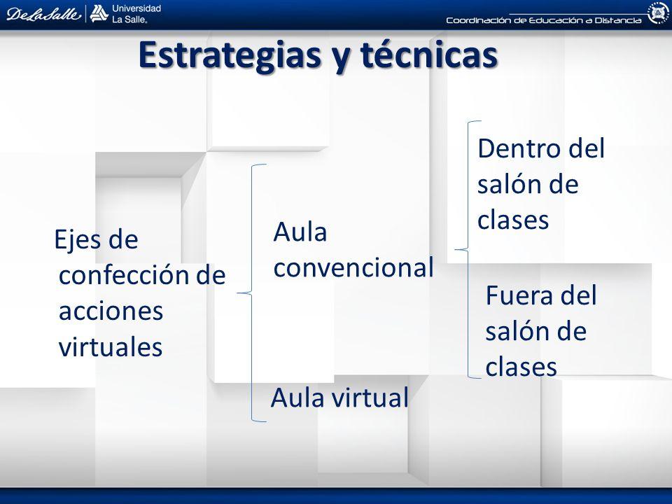 Estrategias y técnicas Ejes de confección de acciones virtuales Aula convencional Aula virtual Dentro del salón de clases Fuera del salón de clases