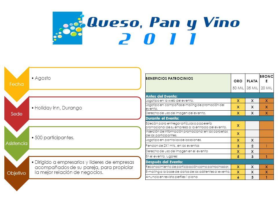 Fecha Julio-Diciembre 2011 Sede Durango, Dgo. Asistencia Impacto en 500 personas Objetivo Promover programas en el tema de Responsabilidad soial Empre