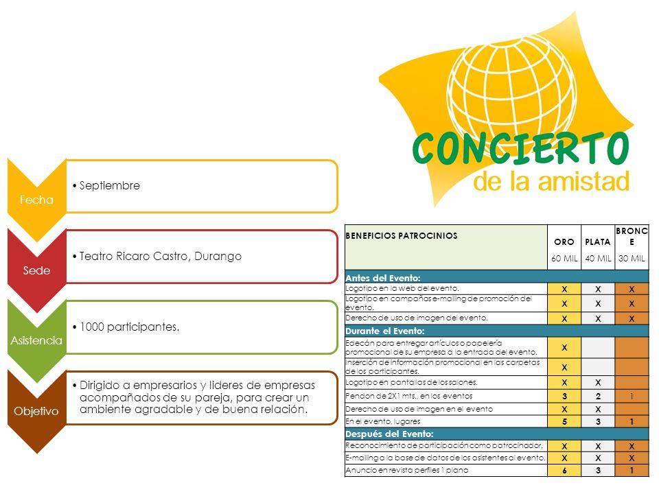 Ceremonia de Lanzamiento de la Convocatoria: 15 de abril de 2011. Ceremonia de Premiación a ganadores de las tres categorías: 7 de septiembre de 2011.