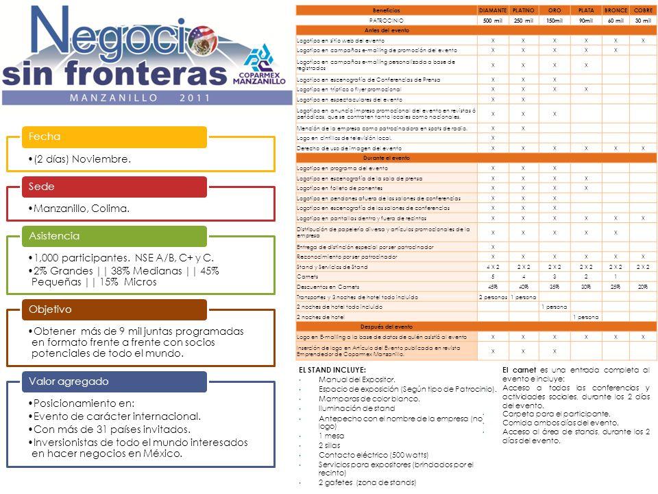 9, 10 y 11 de noviembre. Fecha WTC, Ciudad de México. Sede 7,500 participantes. NSE A/B, C+ y C. 2% Grandes || 25% Medianas || 30% Pequeñas || 15% Mic