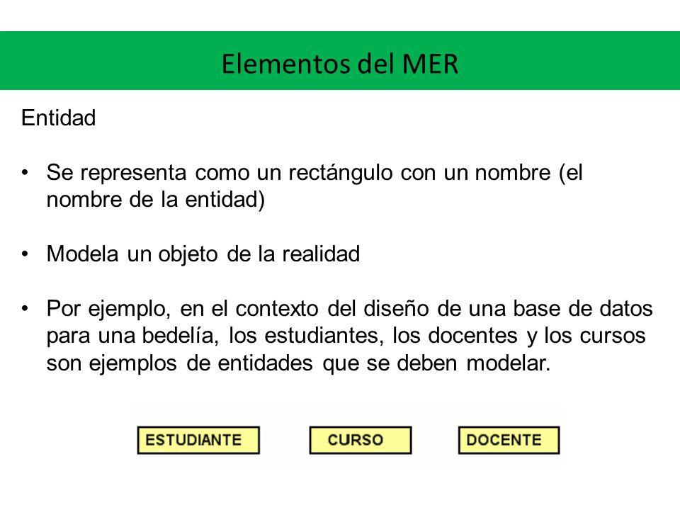 Elementos del MER Entidad Se representa como un rectángulo con un nombre (el nombre de la entidad) Modela un objeto de la realidad Por ejemplo, en el