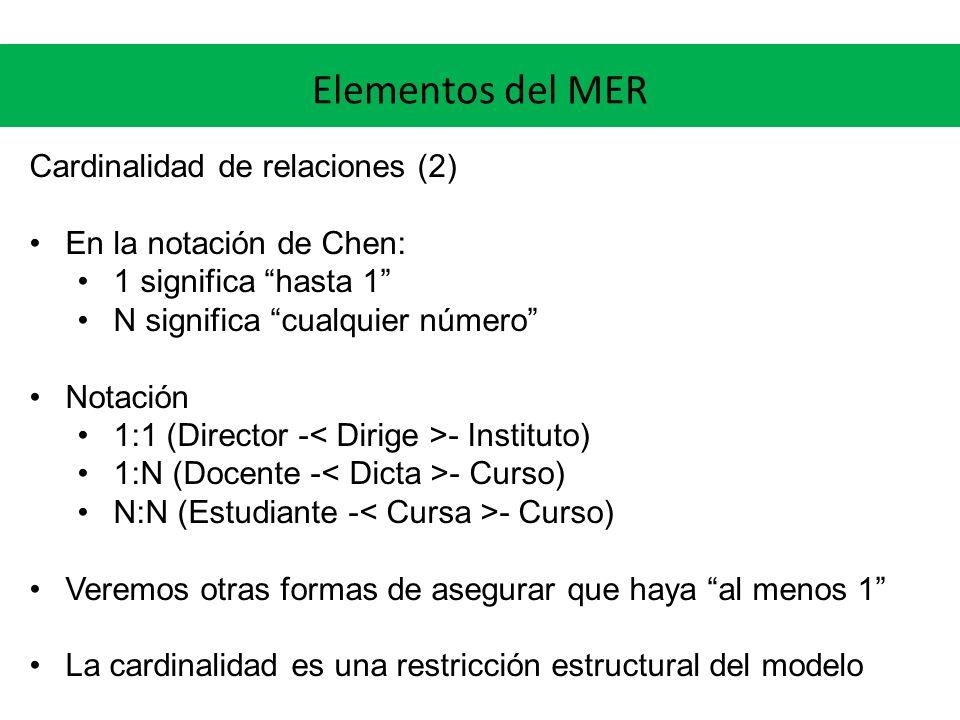 Elementos del MER Cardinalidad de relaciones (2) En la notación de Chen: 1 significa hasta 1 N significa cualquier número Notación 1:1 (Director - - I