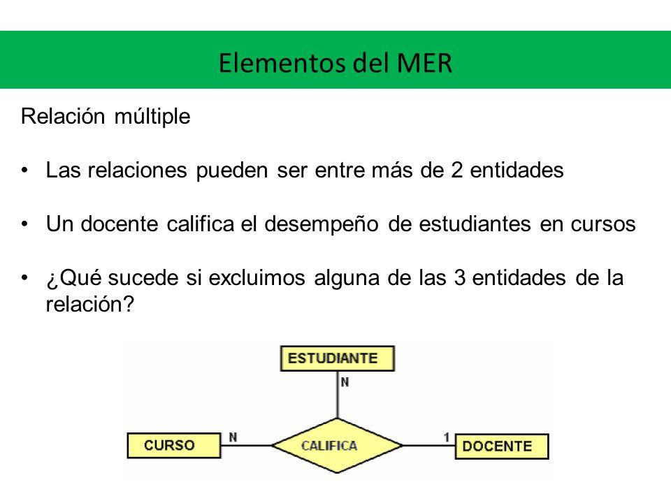 Elementos del MER Relación múltiple Las relaciones pueden ser entre más de 2 entidades Un docente califica el desempeño de estudiantes en cursos ¿Qué