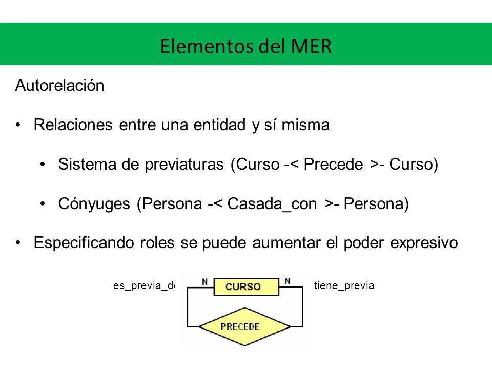 Elementos del MER Autorelación Relaciones entre una entidad y sí misma Sistema de previaturas (Curso - - Curso) Cónyuges (Persona - - Persona) Especif