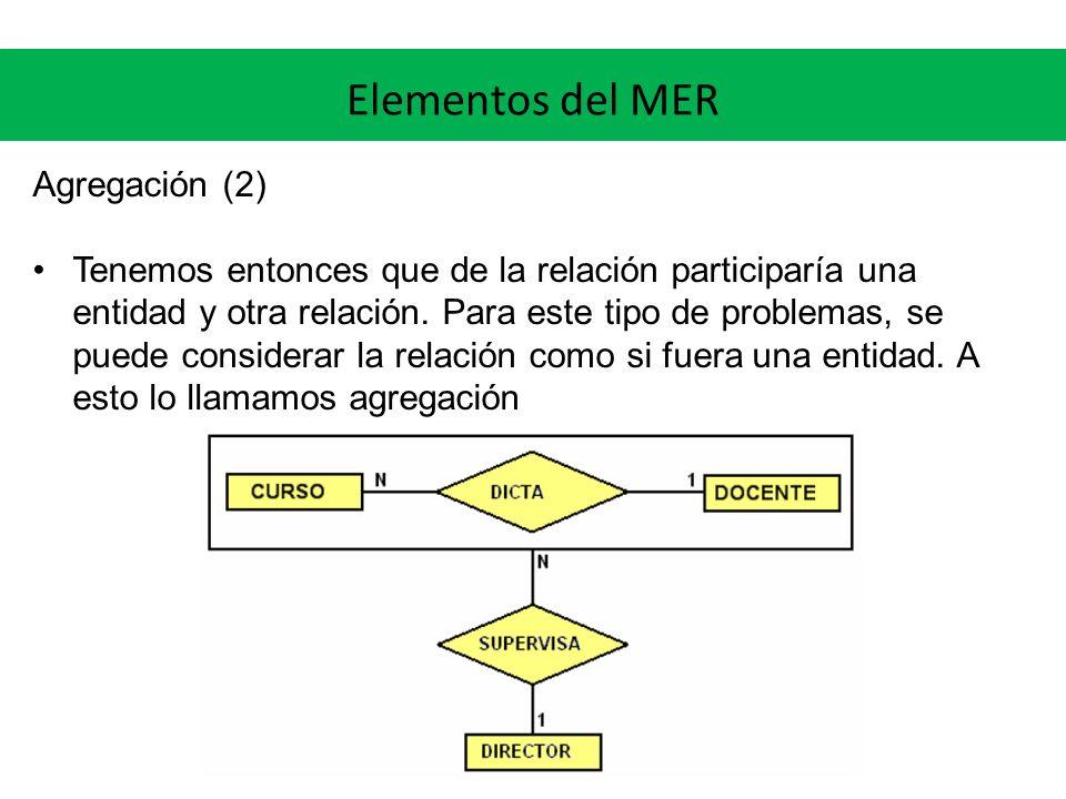 Elementos del MER Agregación (2) Tenemos entonces que de la relación participaría una entidad y otra relación. Para este tipo de problemas, se puede c